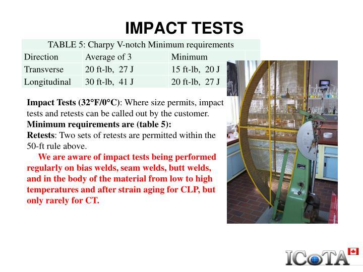 IMPACT TESTS
