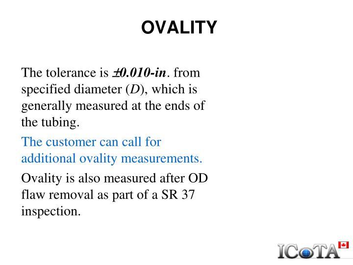 OVALITY