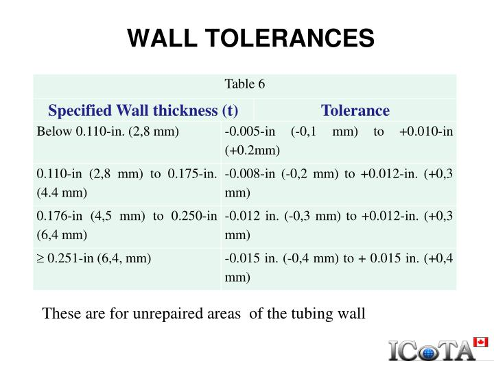 WALL TOLERANCES