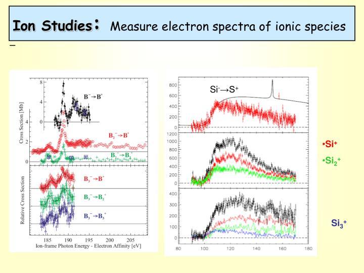 Ion Studies