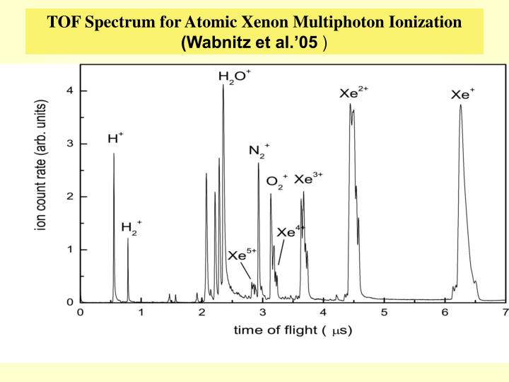 TOF Spectrum for Atomic Xenon Multiphoton Ionization