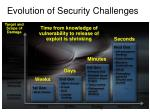 evolution of security challenges