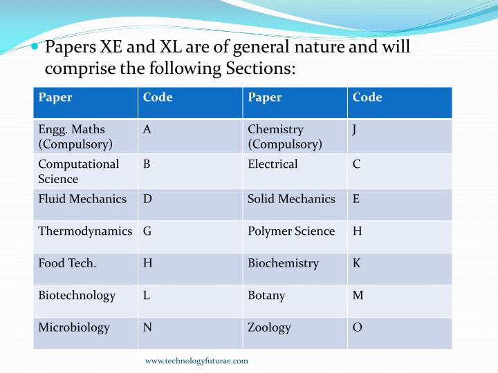 Papers XE and XL are of general nature and will comprise the following Sections: