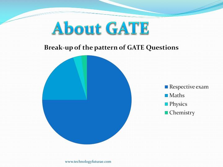 About GATE