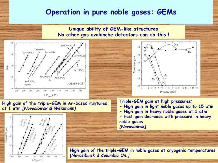 Operation in pure noble gases: GEMs