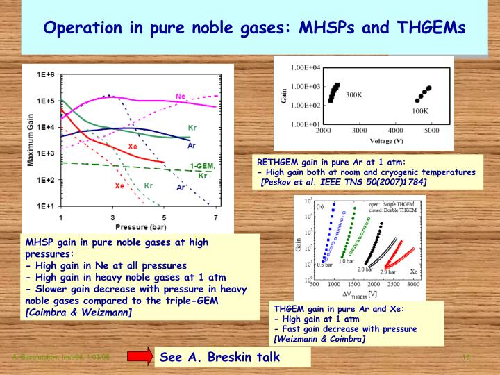 Operation in pure noble gases: MHSPs and THGEMs