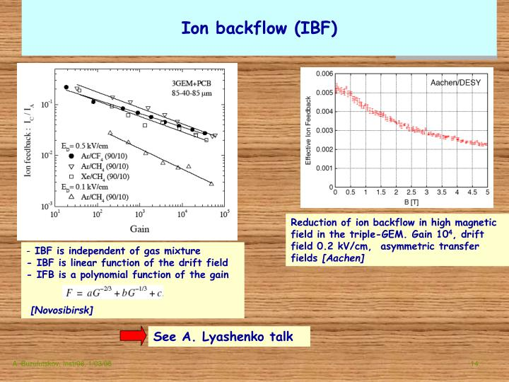 Ion backflow (IBF)