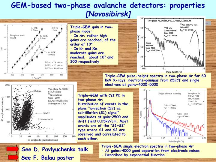 GEM-based two-phase avalanche detectors: properties