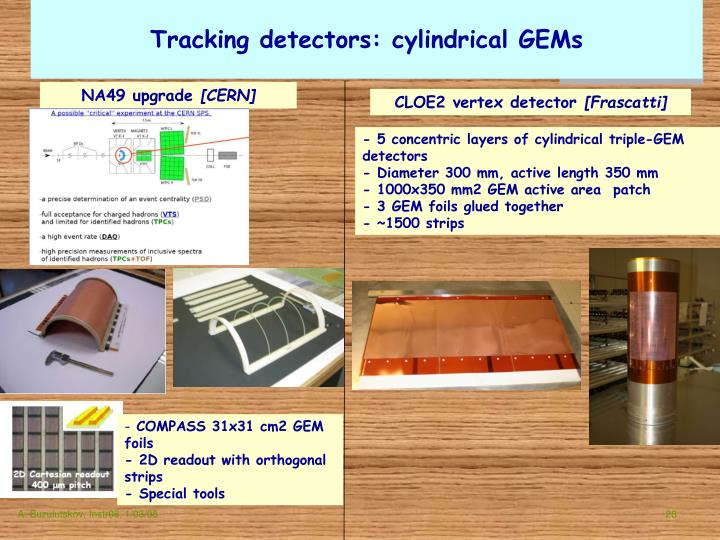 Tracking detectors: cylindrical GEMs