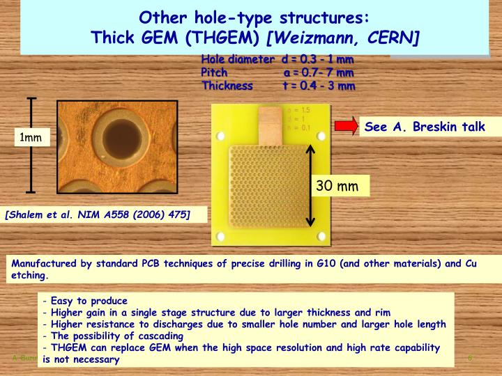 Other hole-type structures: