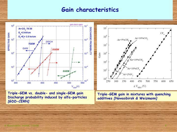 Gain characteristics