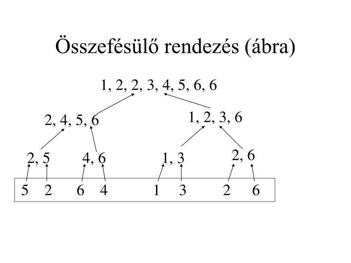 Összefésülő rendezés (ábra)