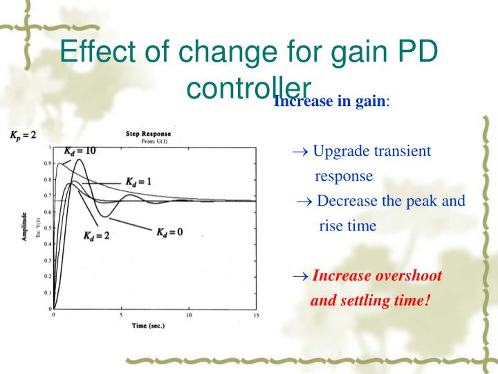 Effect of change for gain PD controller