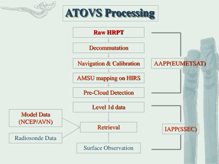 ATOVS Processing