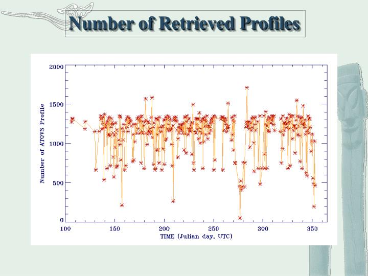 Number of Retrieved Profiles