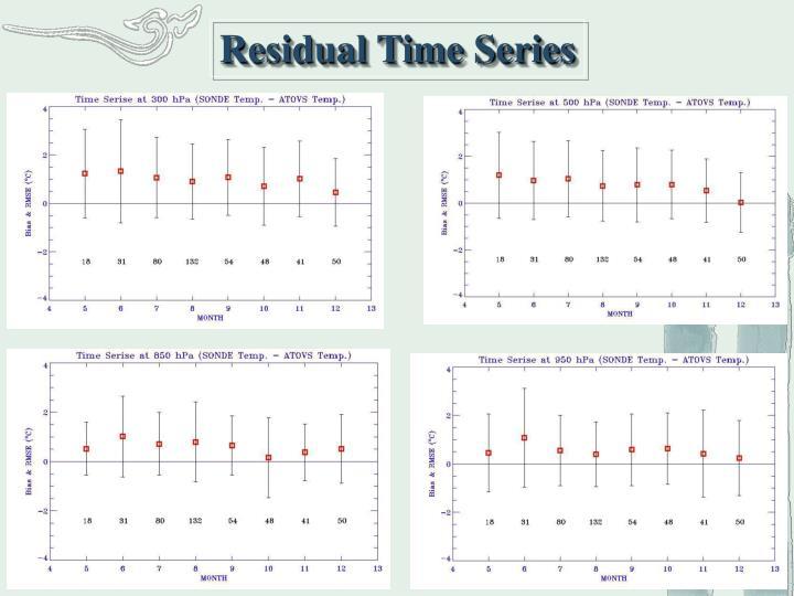 Residual Time Series