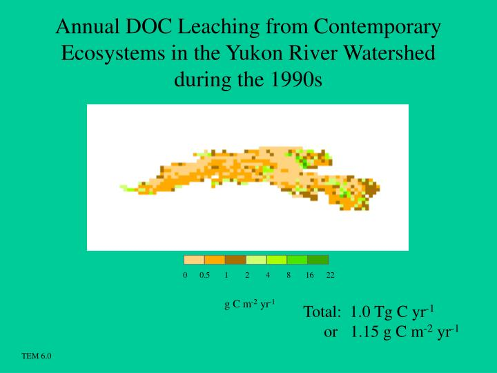 Annual DOC Leaching from Contemporary  Ecosystems in the Yukon River Watershed during the 1990s