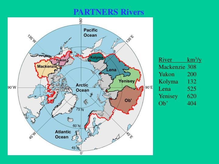 PARTNERS Rivers