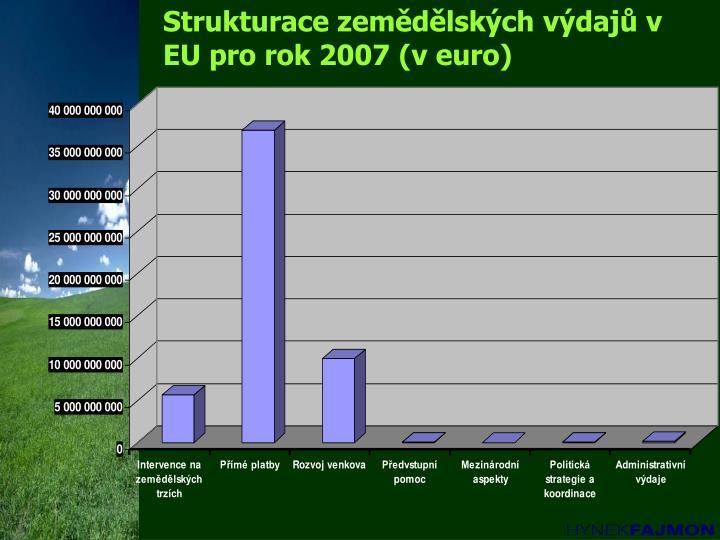 Strukturace zemědělských výdajů v EU pro rok 2007 (v euro)