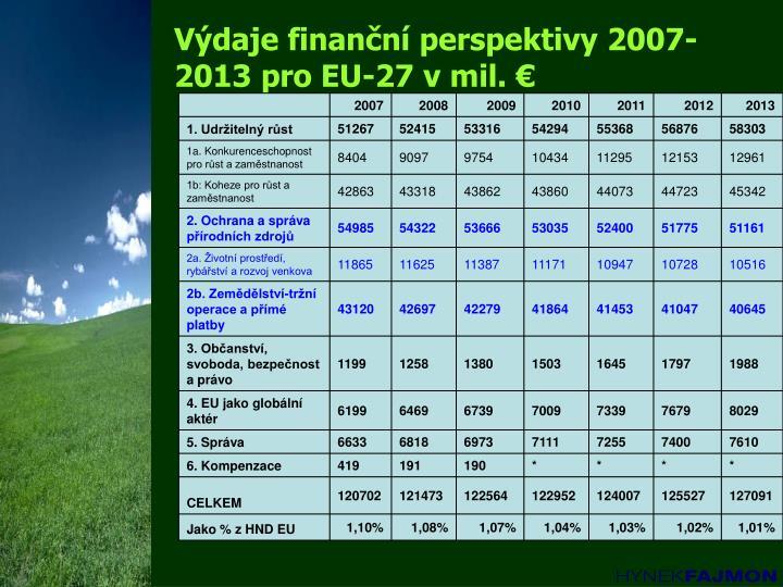 Výdaje finanční perspektivy 2007-2013 pro EU-27 v mil. €