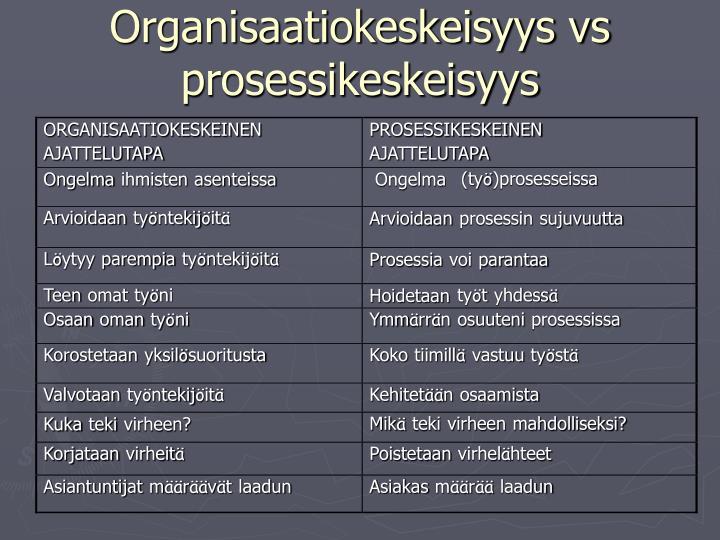 ORGANISAATIOKESKEINEN