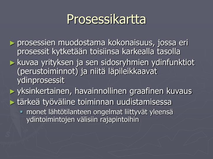 Prosessikartta