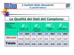 la qualit dei dati del campione1