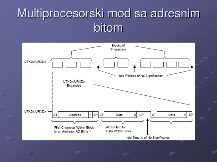 Multiprocesorski mod sa adresnim bitom