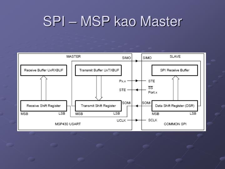 SPI – MSP kao Master