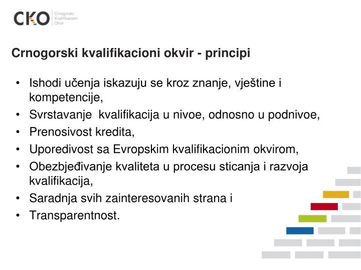 Crnogorski kvalifikacioni okvir - principi