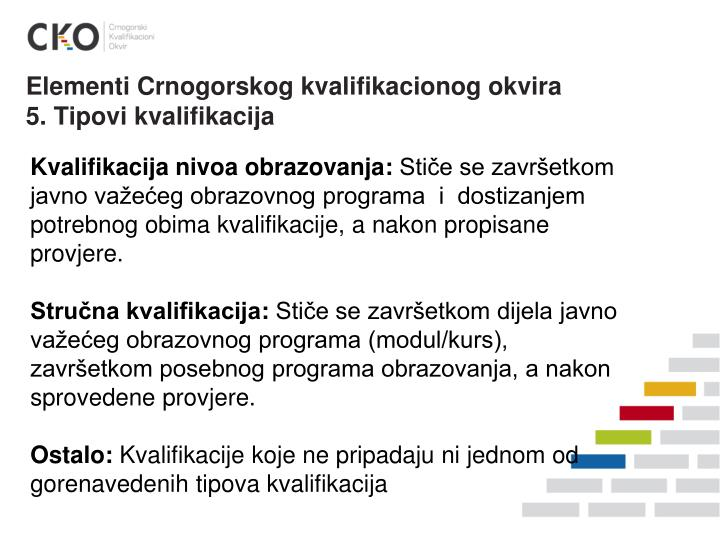 Elementi Crnogorskog kvalifikacionog okvira