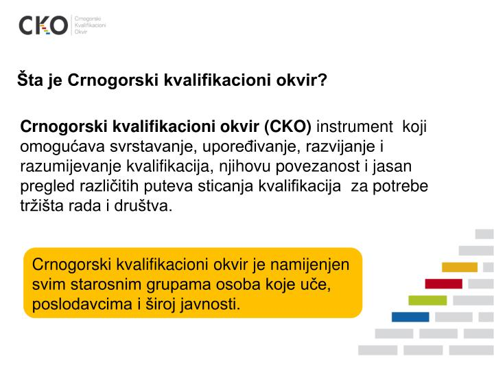 Šta je Crnogorski kvalifikacioni okvir?