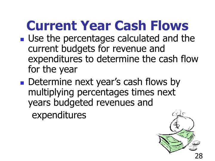 Current Year Cash Flows