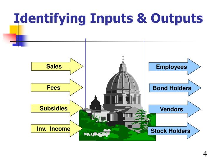Identifying Inputs & Outputs