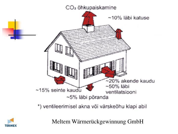 Meltem Wärmerückgewinnung GmbH