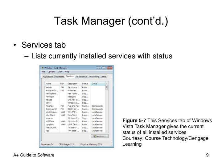 Task Manager (cont'd.)