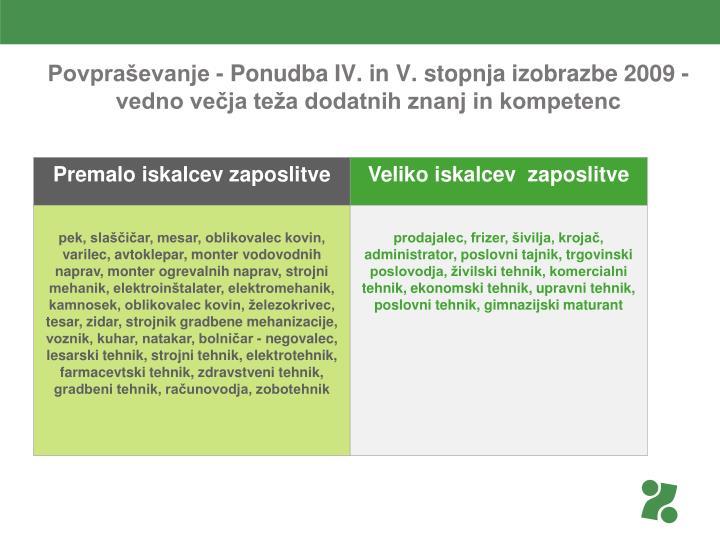 Povpraševanje - Ponudba IV. in V. stopnja izobrazbe 2009 - vedno večja teža dodatnih znanj in kompetenc