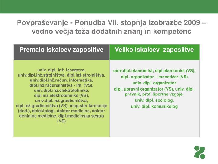 Povpraševanje - Ponudba VII. stopnja izobrazbe 2009 –