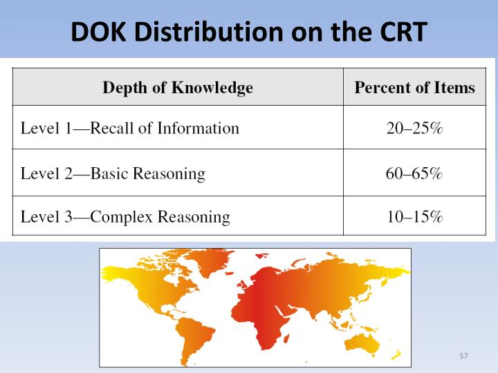 DOK Distribution on the CRT