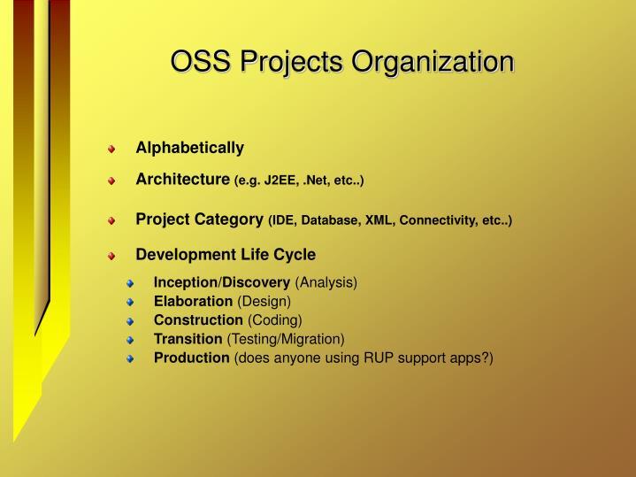 OSS Projects Organization