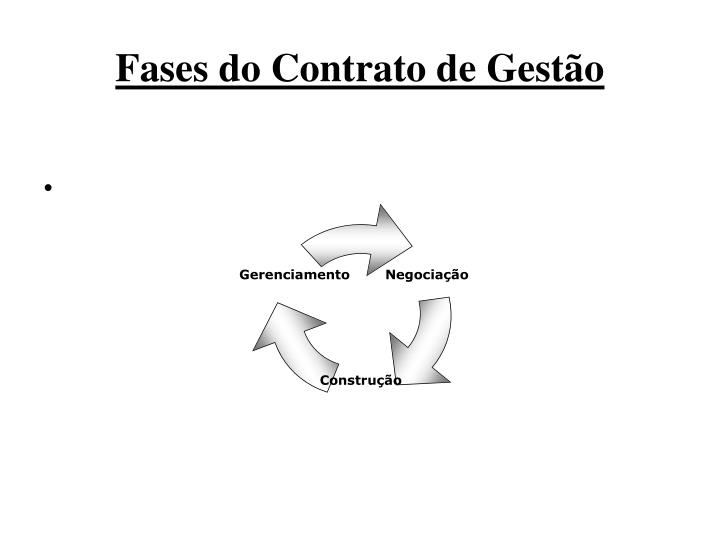 Fases do Contrato de Gestão