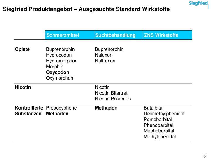 Siegfried Produktangebot – Ausgesuchte Standard Wirkstoffe