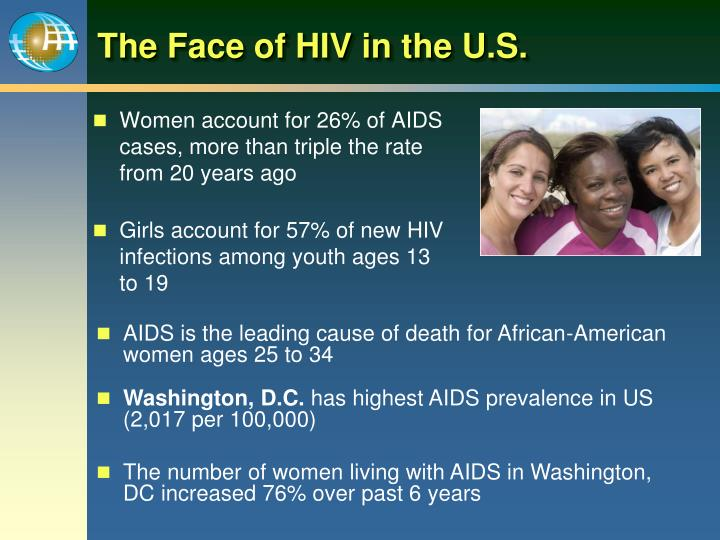 The Face of HIV in the U.S.