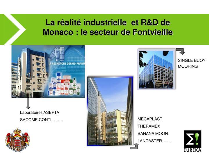 La réalité industrielle  et R&D de Monaco : le secteur de Fontvieille