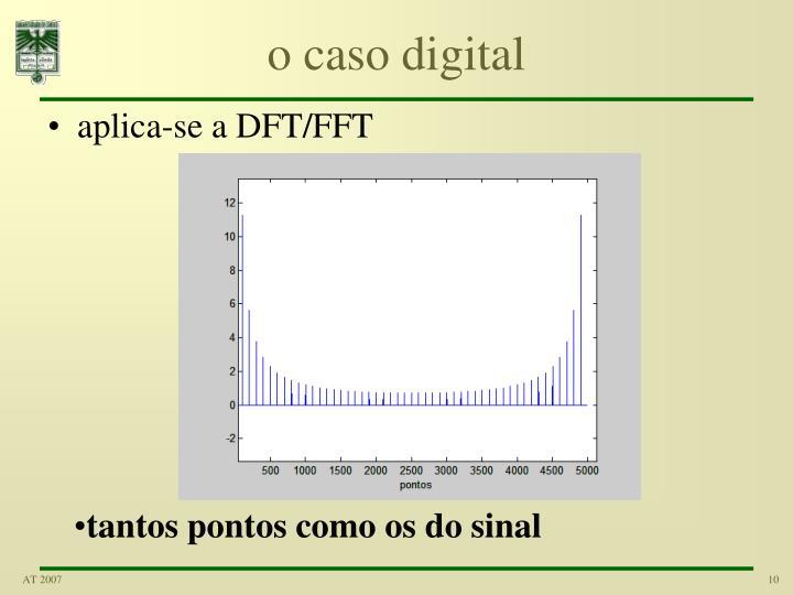 o caso digital