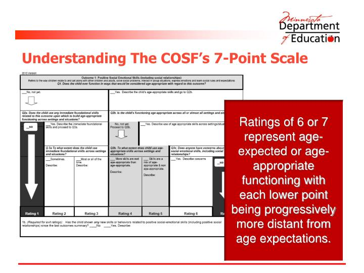 Understanding The COSF's 7-Point Scale