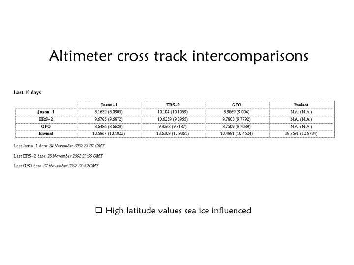 Altimeter cross track intercomparisons