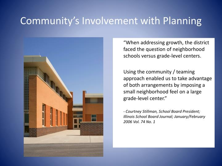 Community's Involvement with Planning