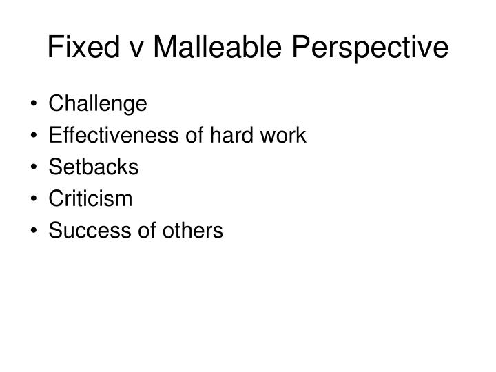 Fixed v Malleable Perspective