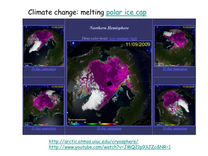Climate change: melting